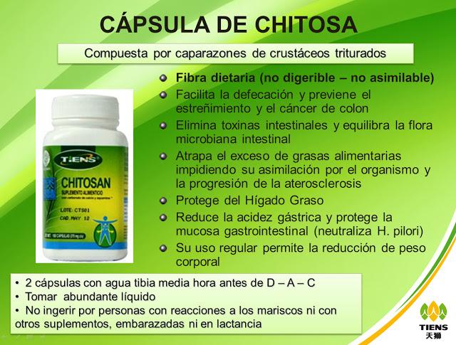 Capsula de Chitosa
